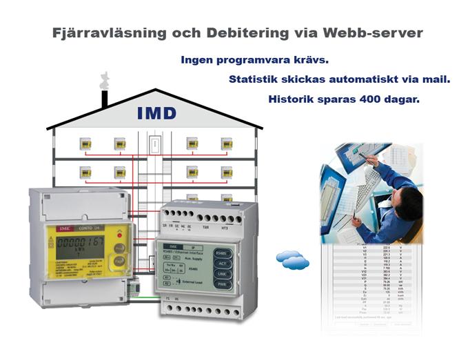 Conto_webb