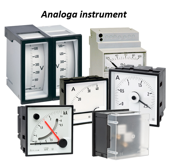 Analoga instrument